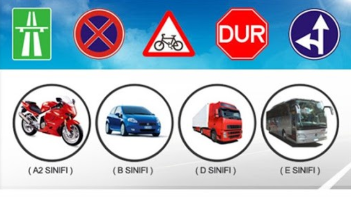 Şanlıurfa Özel Sürücü Kursları