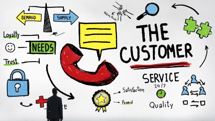 Müşteri Hizmet Kalitesi Nedir?